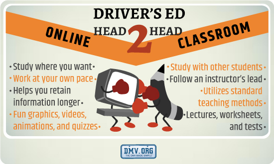 drivers ed 2 Driver ed online satisfies the california dmv driver education requirements for california high school students to obtain a learners permit and drivers license.