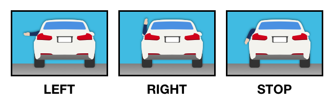 Hand Signals Guide DMVorg - Car signals